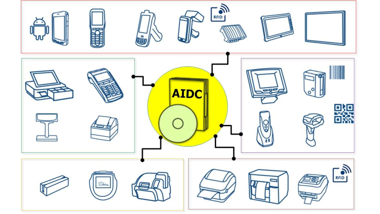 Nhận dạng và thu thập dữ liệu tự động AIDC