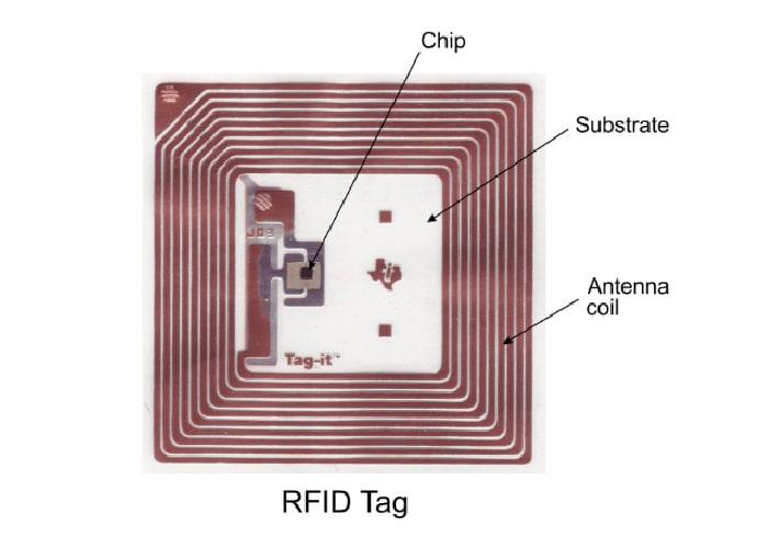 cấu tạo thẻ RFID