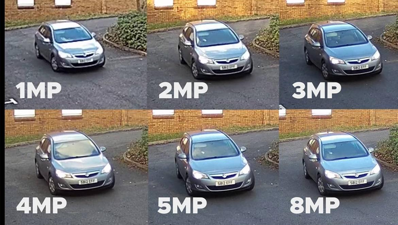 Tầm quan trọng của độ phân giải với camera đọc biển số
