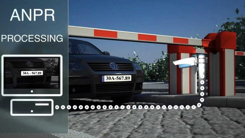 LPR, ANPR và công nghệ nhận dạng biển số xe tự động
